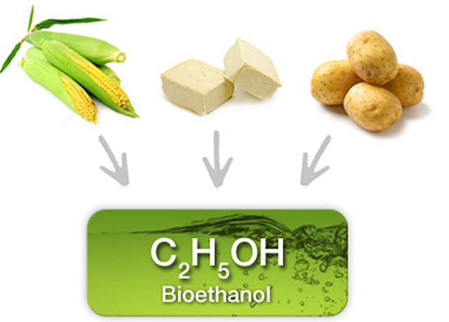 C'est quoi bioéthanol?